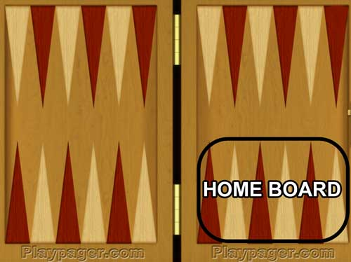 How to play backgammon - home board