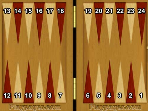 How to play backgammon - points board
